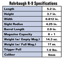 Concealed Firearm: Rohrbaugh R-9 Specifications