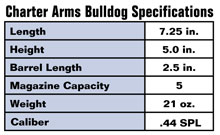 Concealed Carry Laws: Charter Arms Bulldog Specifications