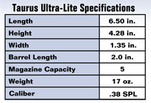 Concealed Carry Laws: Taurus Ultra-Lite Specifications