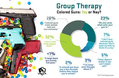 Colored Guns: Yay or Nay?