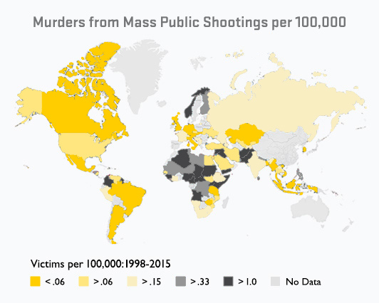 Many countries have higher death rates due to Mass public shootings